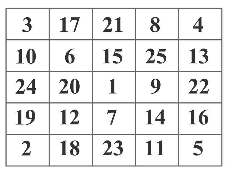 Таблица Шульте для обучения чтению