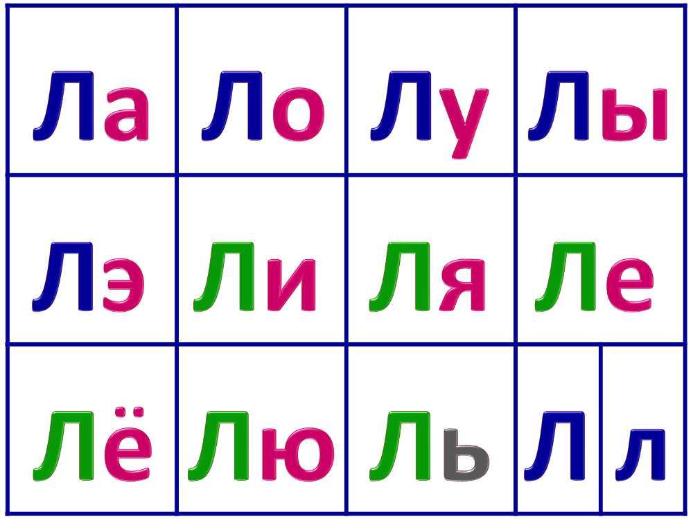 Слоговая таблица поможет в изучении трудных букв ребенку