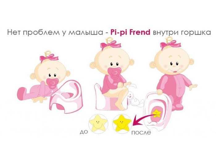 Применение звездочки Pi-pi Frend