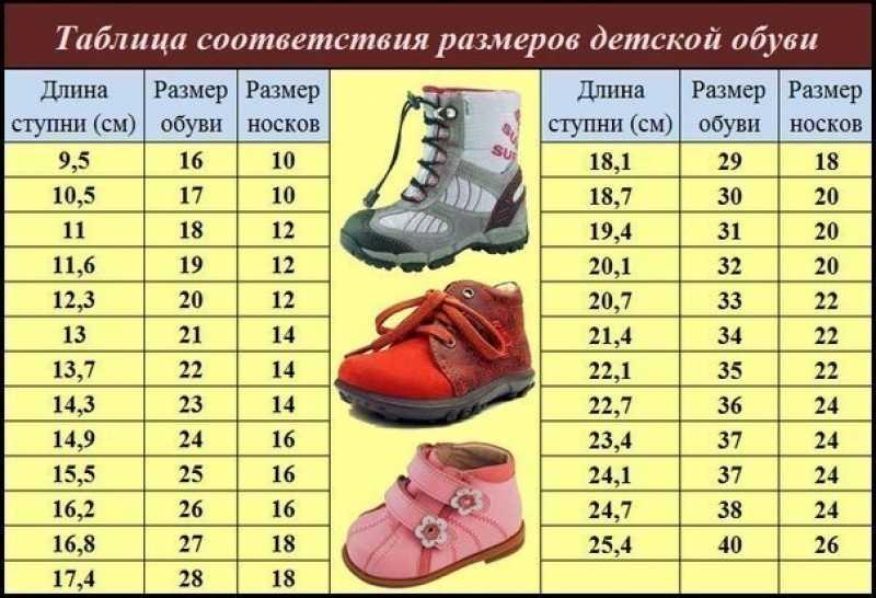 Таблица соответствия размеров представлена для правильного выбора обуви
