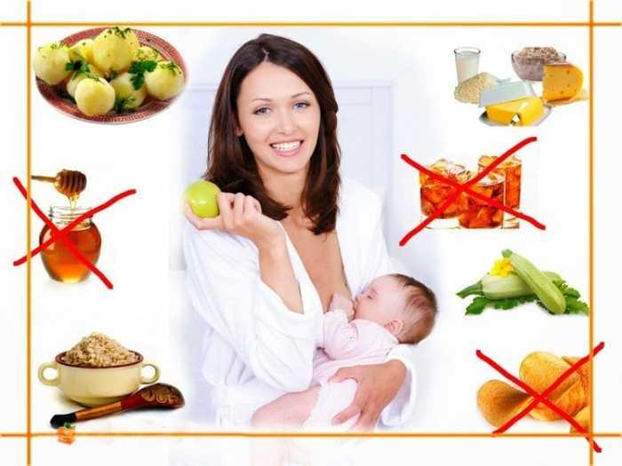 Перечень запрещенных и разрешенных продуктов для кормящей матери